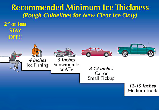 Ice is unpredictable video snowmobile association of for Mn ice fishing regulations