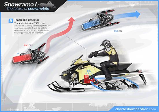snowmobile-track-slip-detector