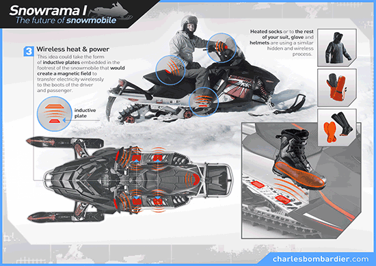 snowmobile-wireless-heat-power